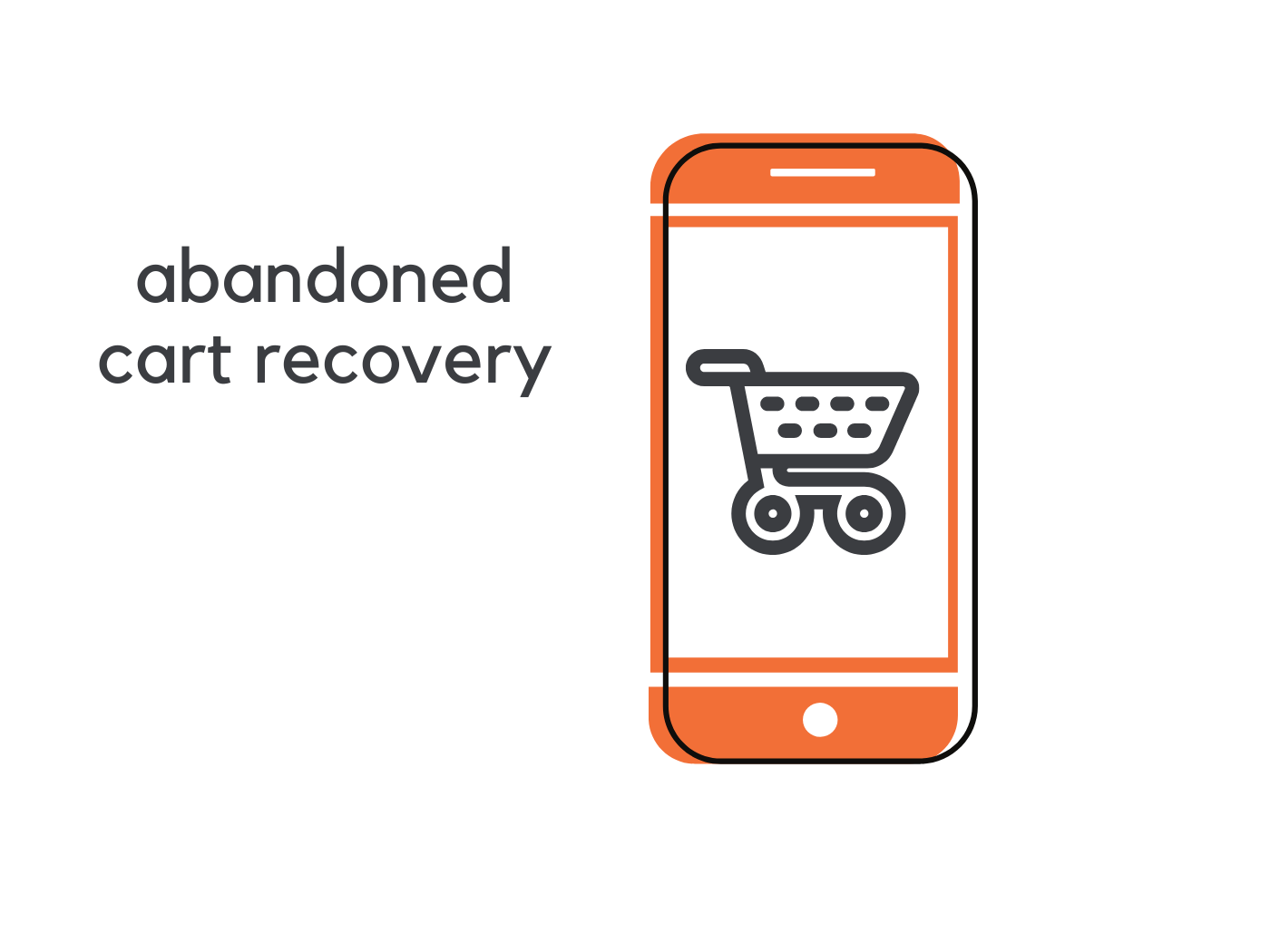 abandoned cart recovery chatbot demo