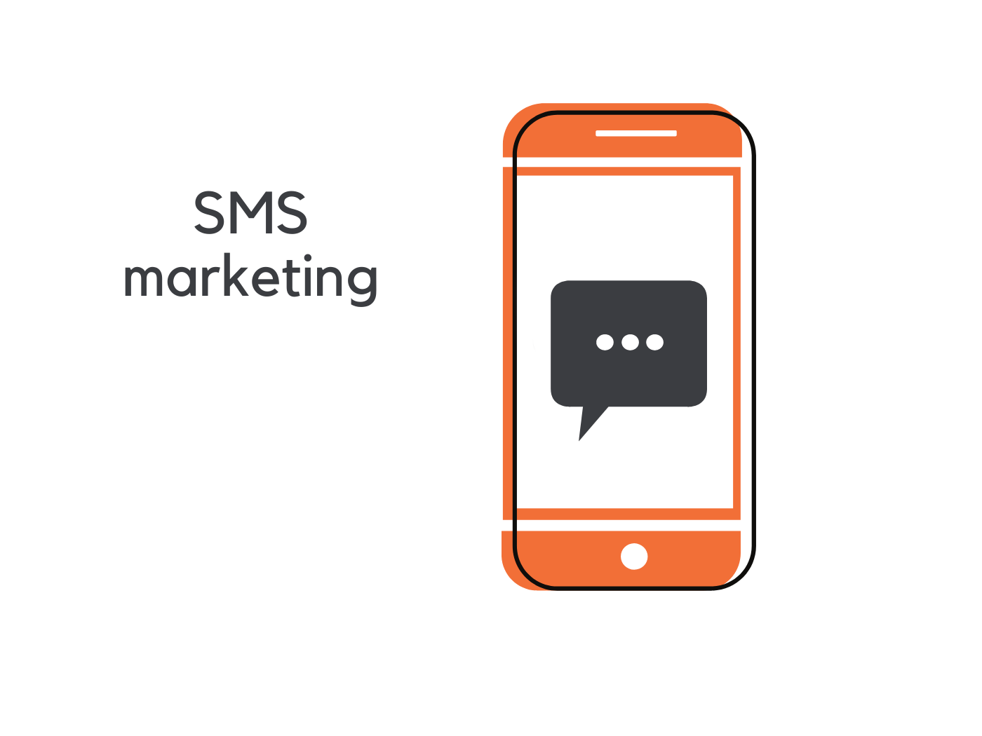 Chatbot demo SMS Marketing